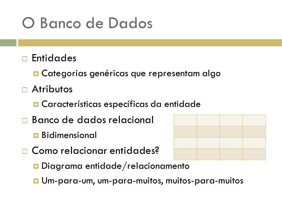 O Banco de Dados Entidades Atributos Banco de dados relacional