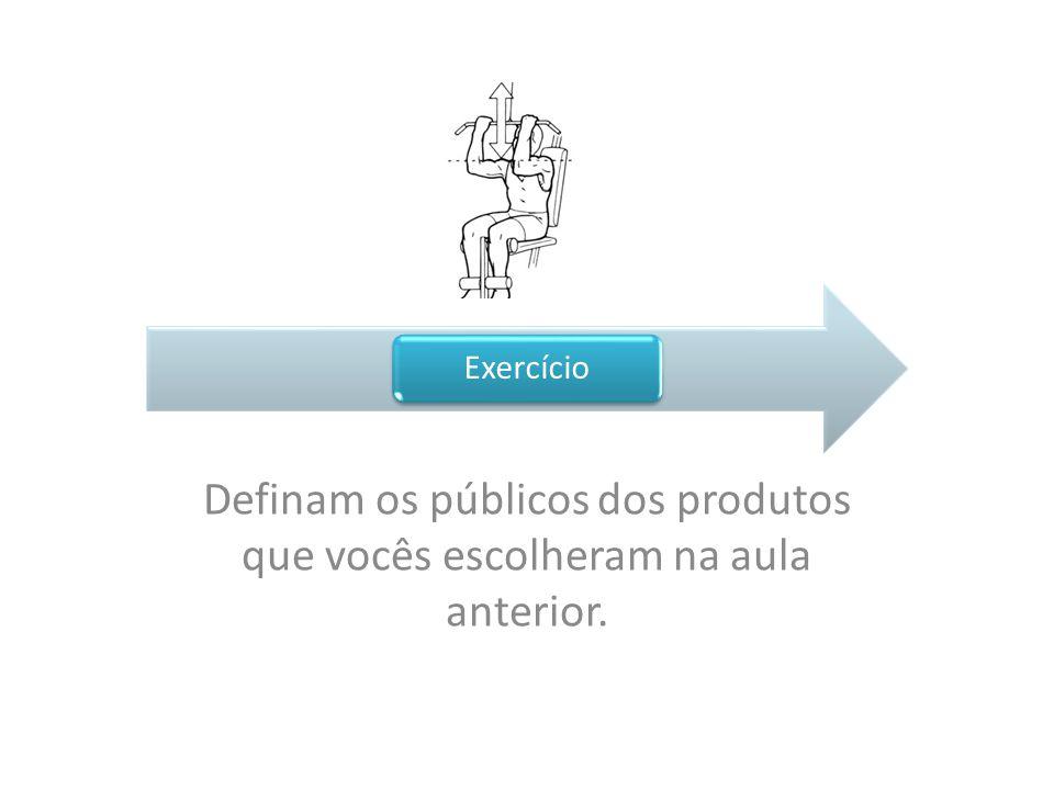 Exercício Definam os públicos dos produtos que vocês escolheram na aula anterior.