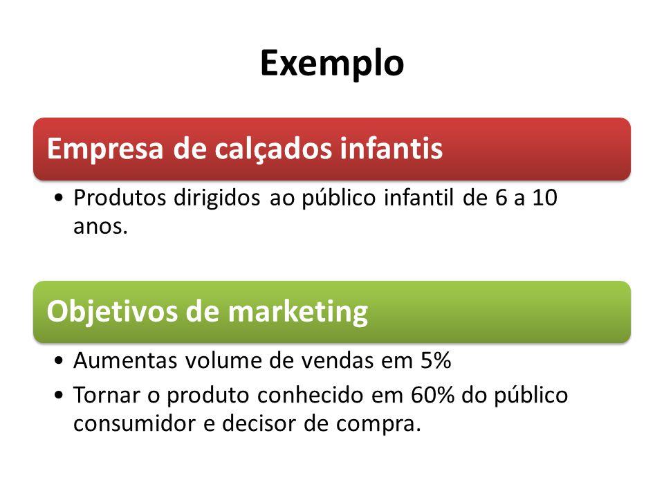 Exemplo Empresa de calçados infantis Objetivos de marketing