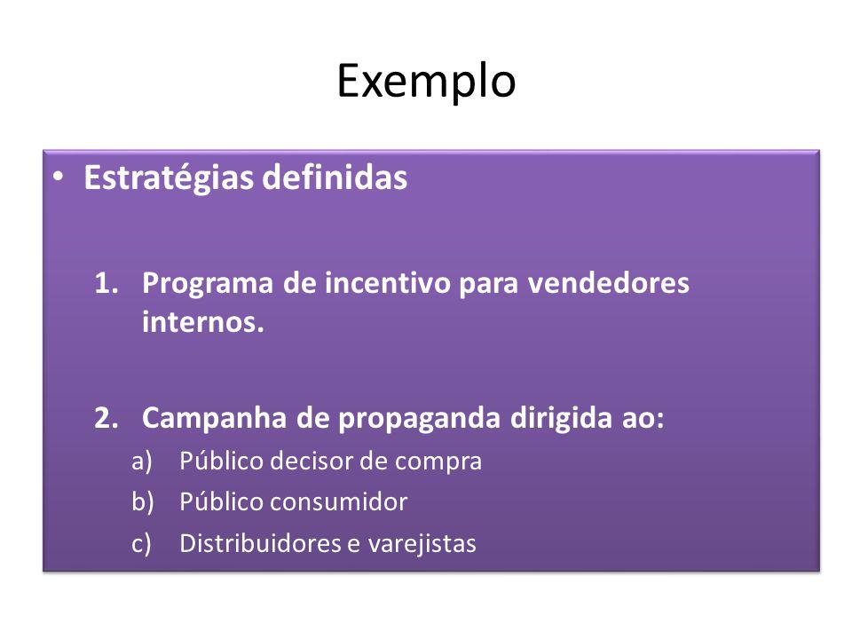 Exemplo Estratégias definidas