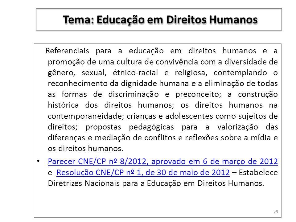 Tema: Educação em Direitos Humanos