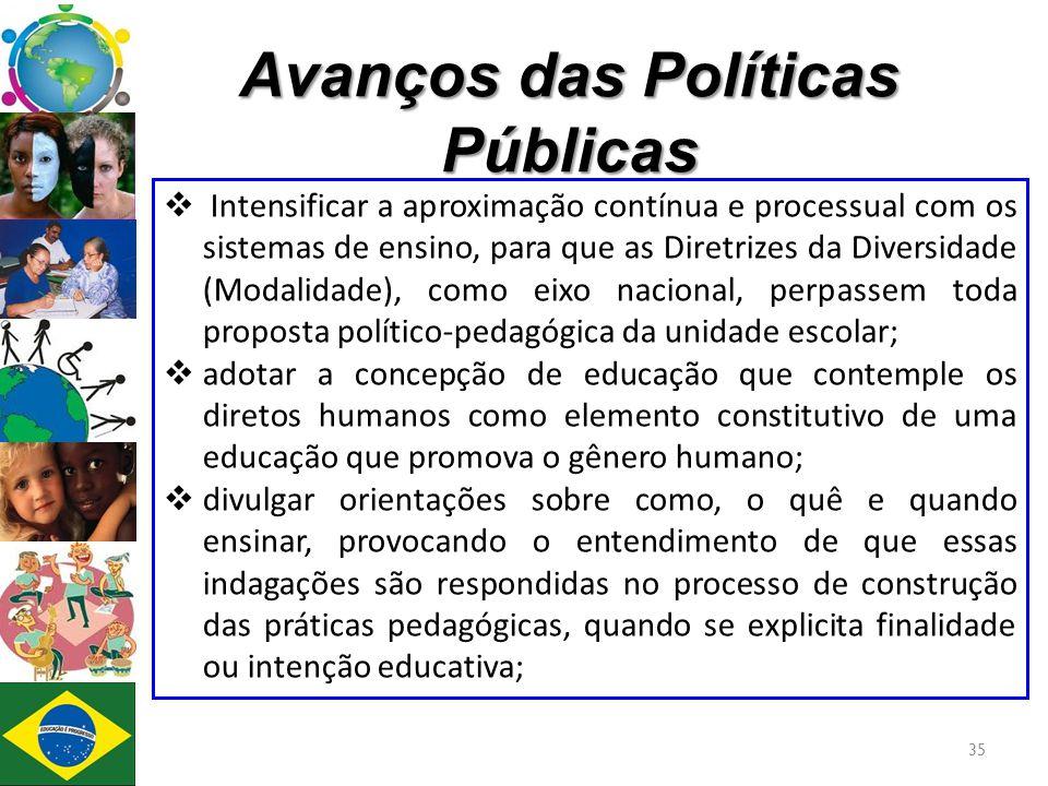 Avanços das Políticas Públicas