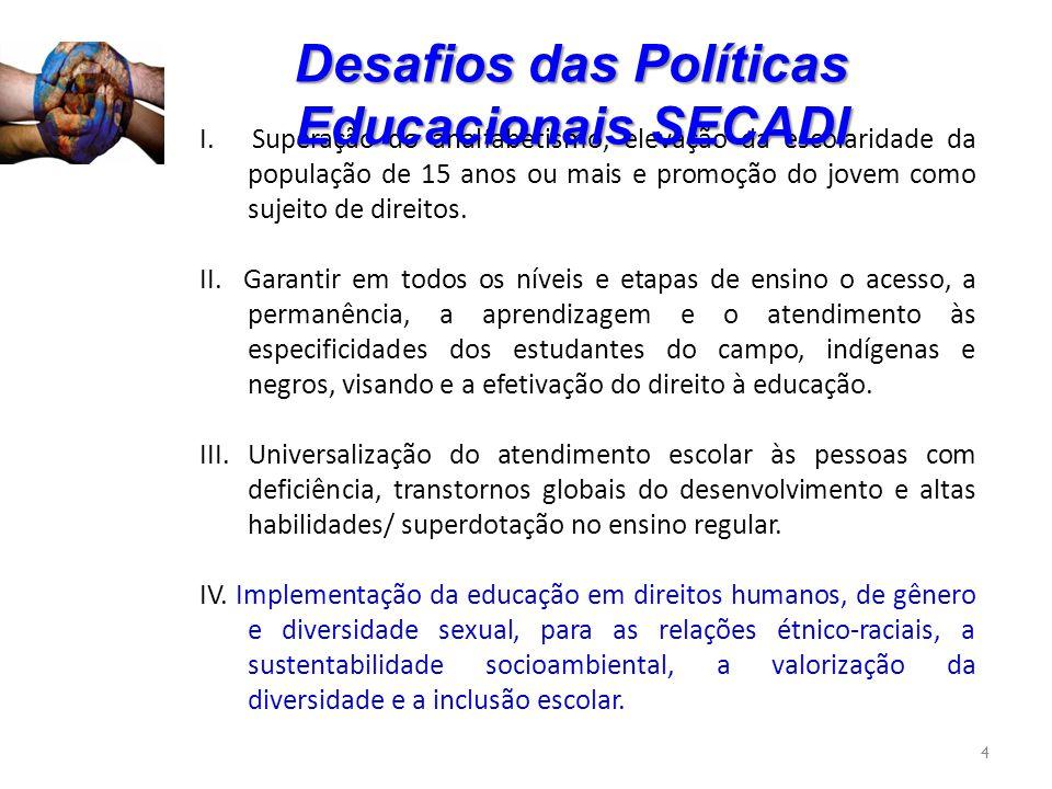 Desafios das Políticas Educacionais SECADI