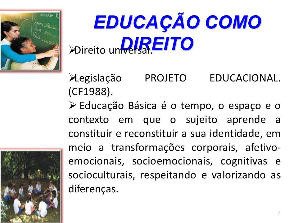 EDUCAÇÃO COMO DIREITO Direito universal.