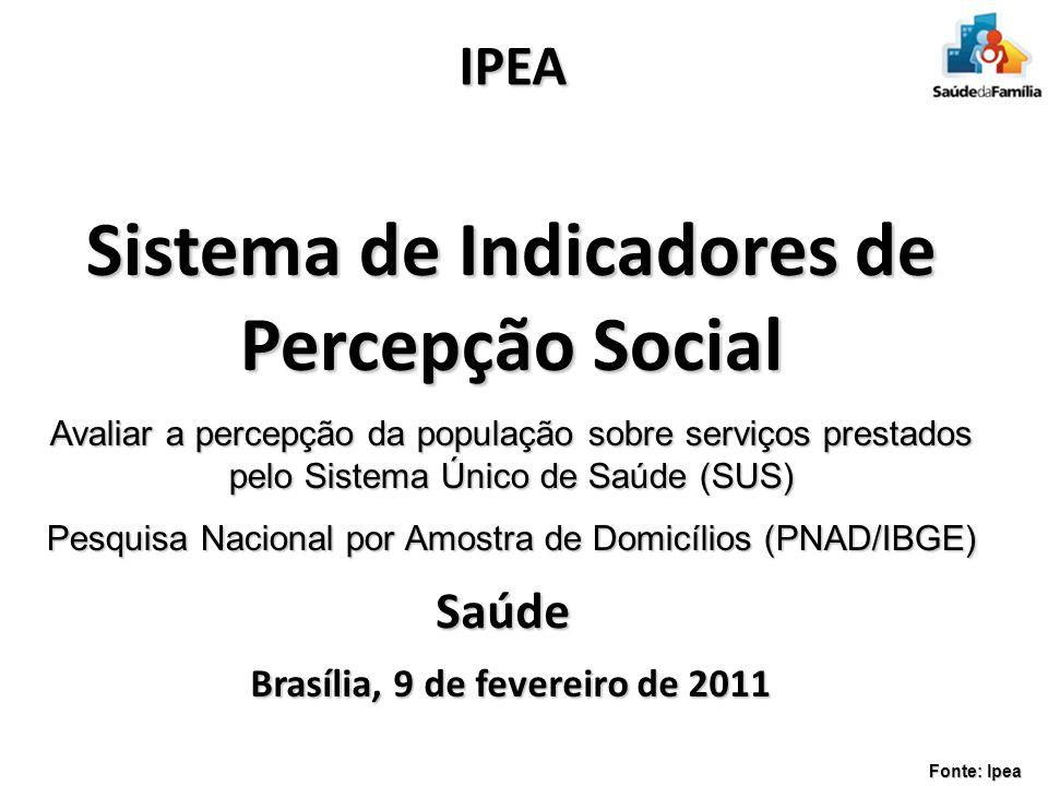 Sistema de Indicadores de Percepção Social