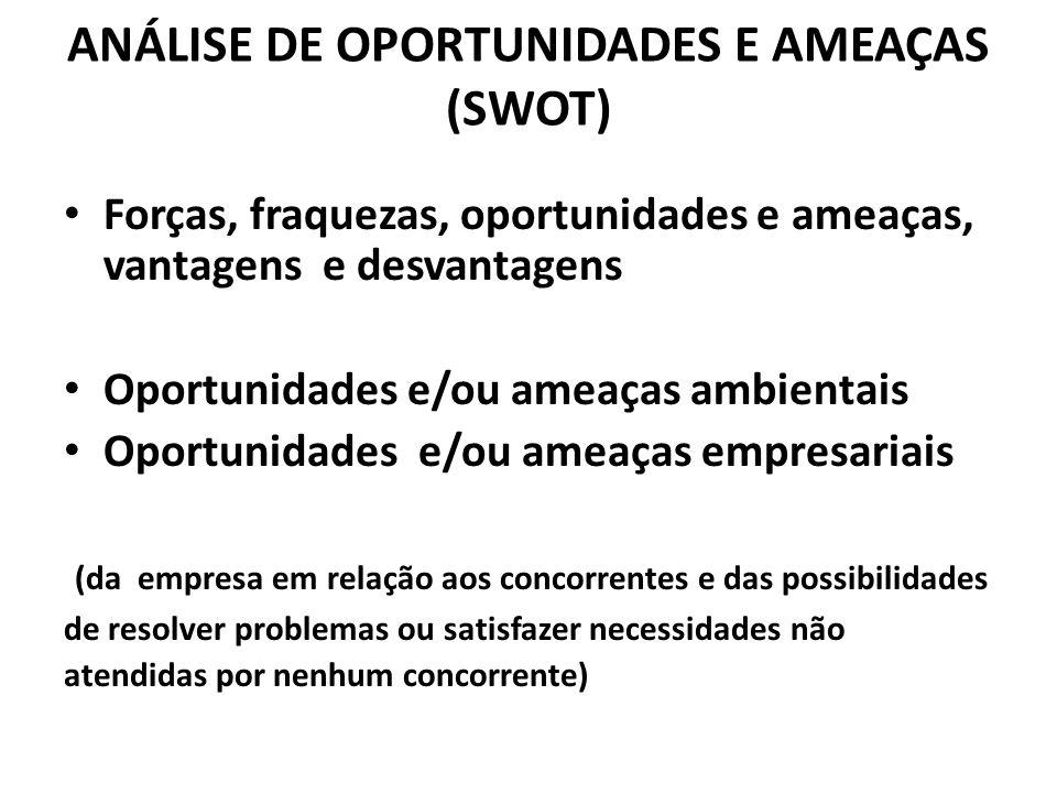 ANÁLISE DE OPORTUNIDADES E AMEAÇAS (SWOT)