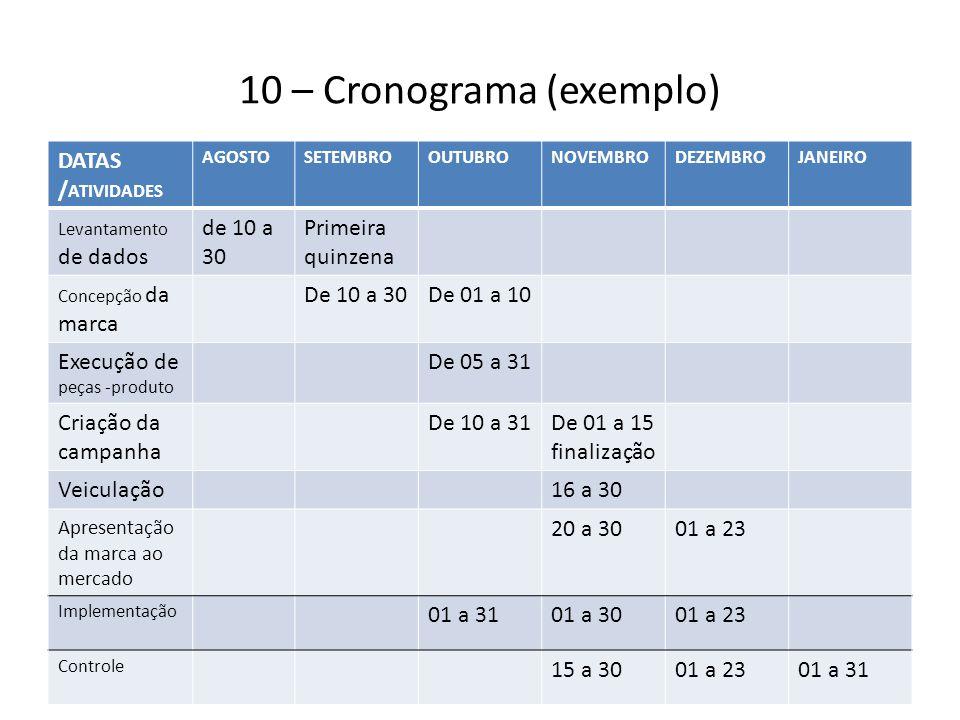 10 – Cronograma (exemplo)