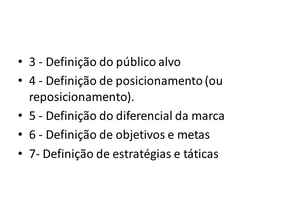 3 - Definição do público alvo