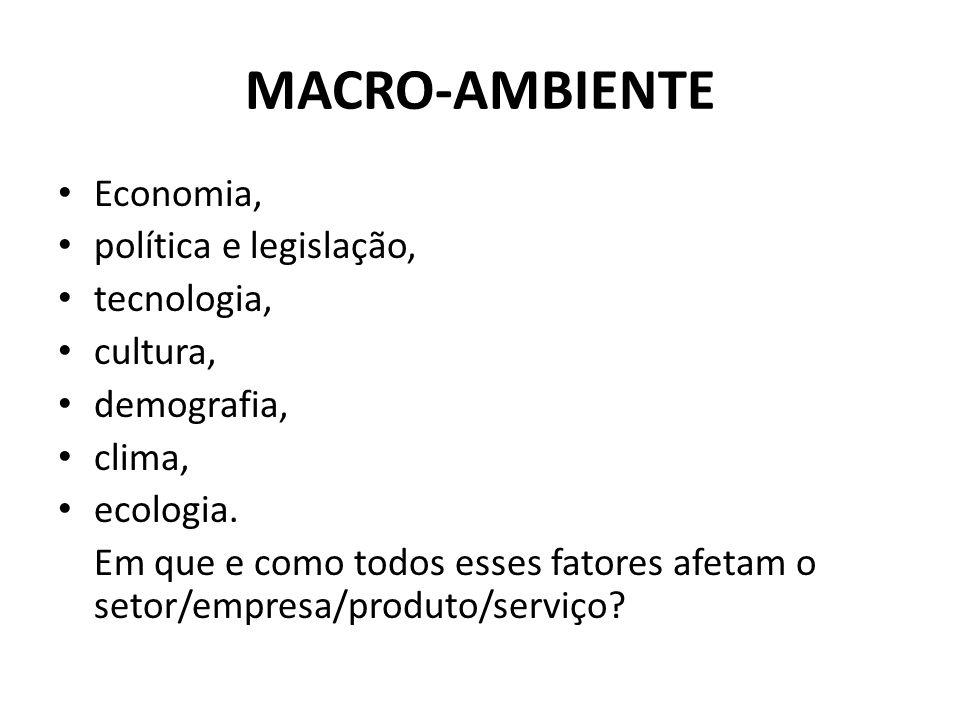 MACRO-AMBIENTE Economia, política e legislação, tecnologia, cultura,