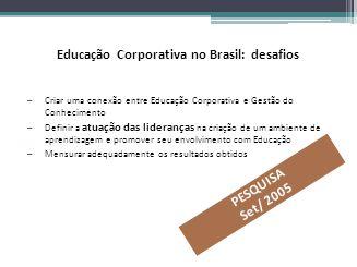 Educação Corporativa no Brasil: desafios