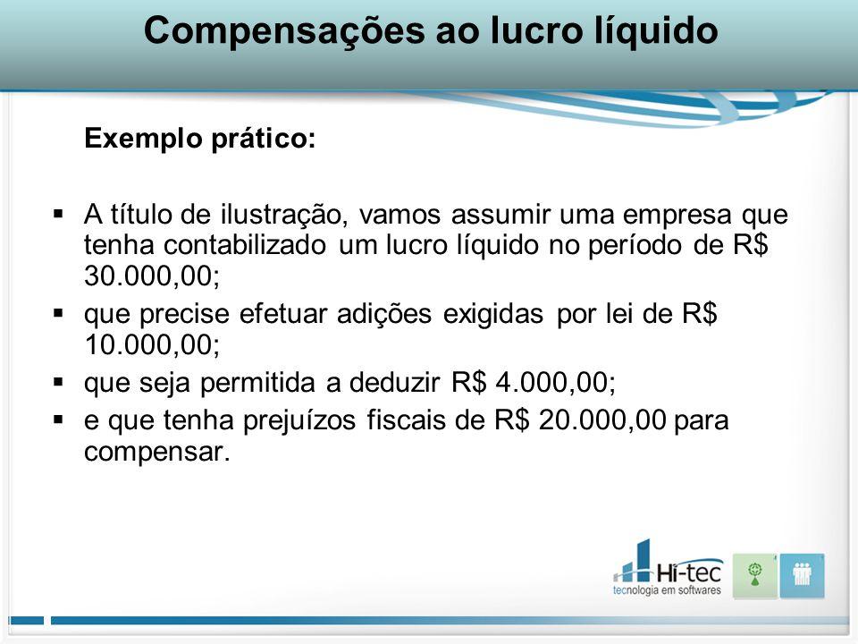 Compensações ao lucro líquido