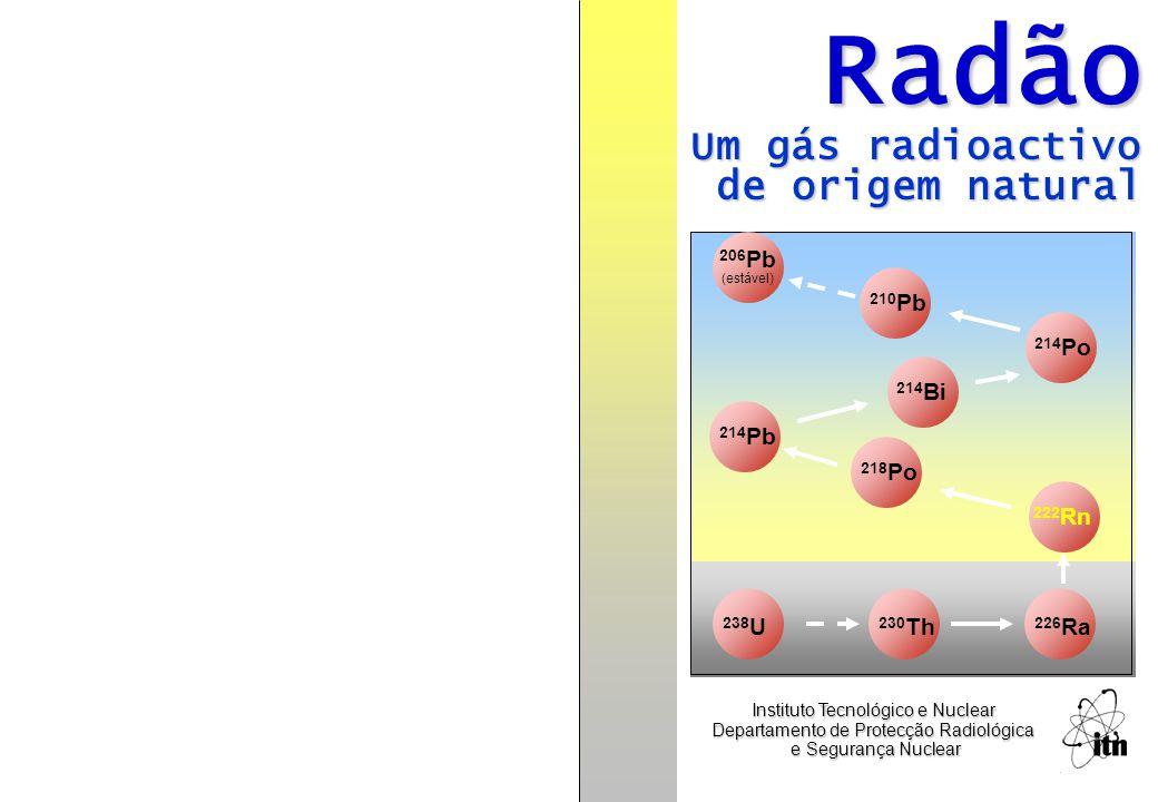 Radão Um gás radioactivo de origem natural 238U 226Ra 222Rn 218Po