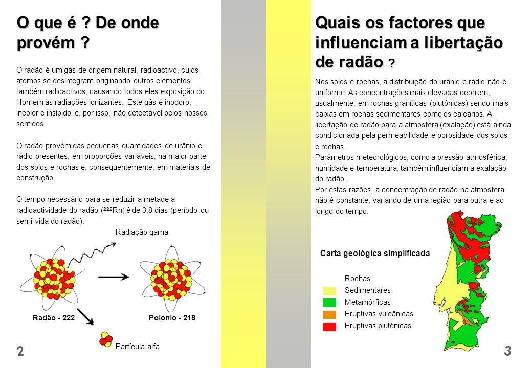 Quais os factores que influenciam a libertação de radão