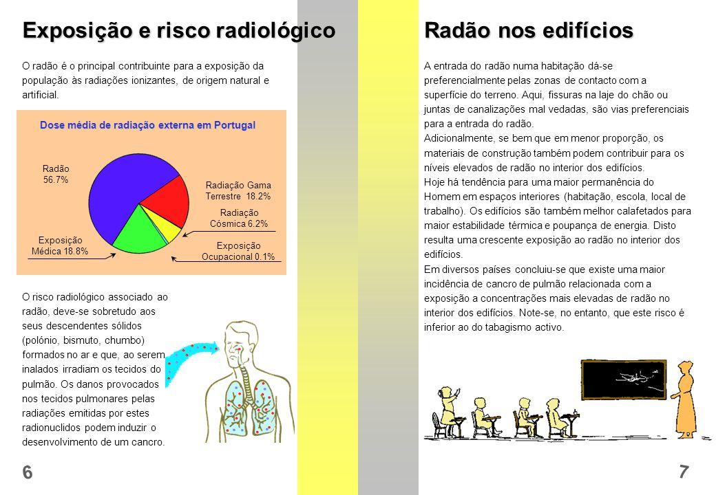 Exposição e risco radiológico Radão nos edifícios