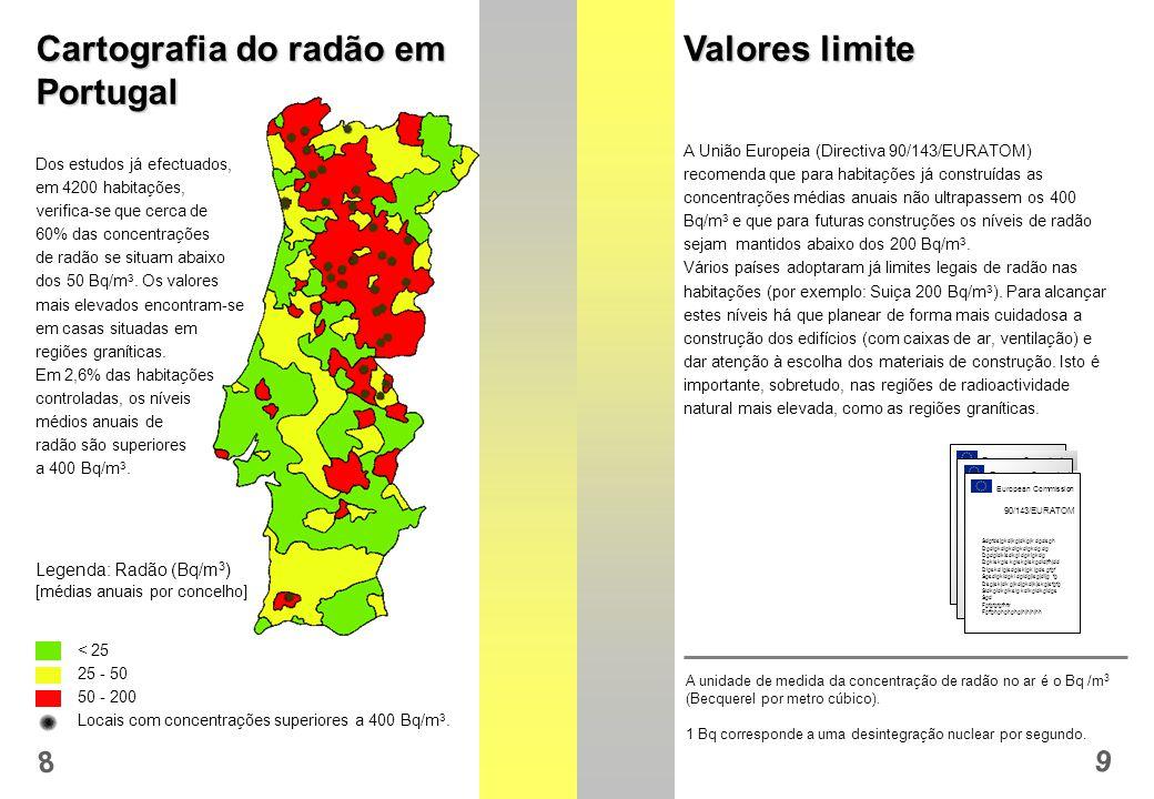 Cartografia do radão em Portugal Valores limite