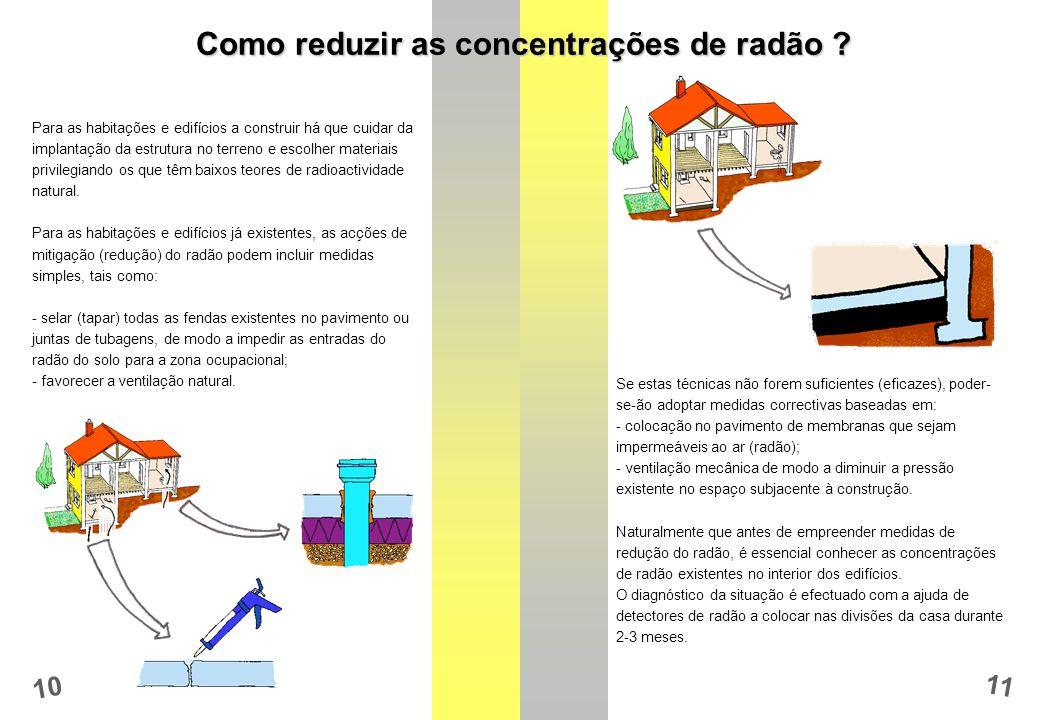 Como reduzir as concentrações de radão