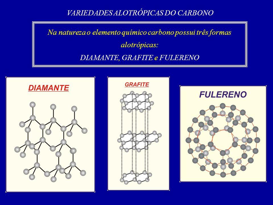 VARIEDADES ALOTRÓPICAS DO CARBONO
