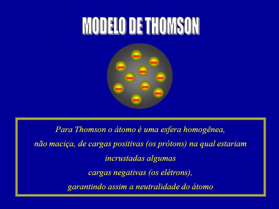 MODELO DE THOMSON Para Thomson o átomo é uma esfera homogênea,