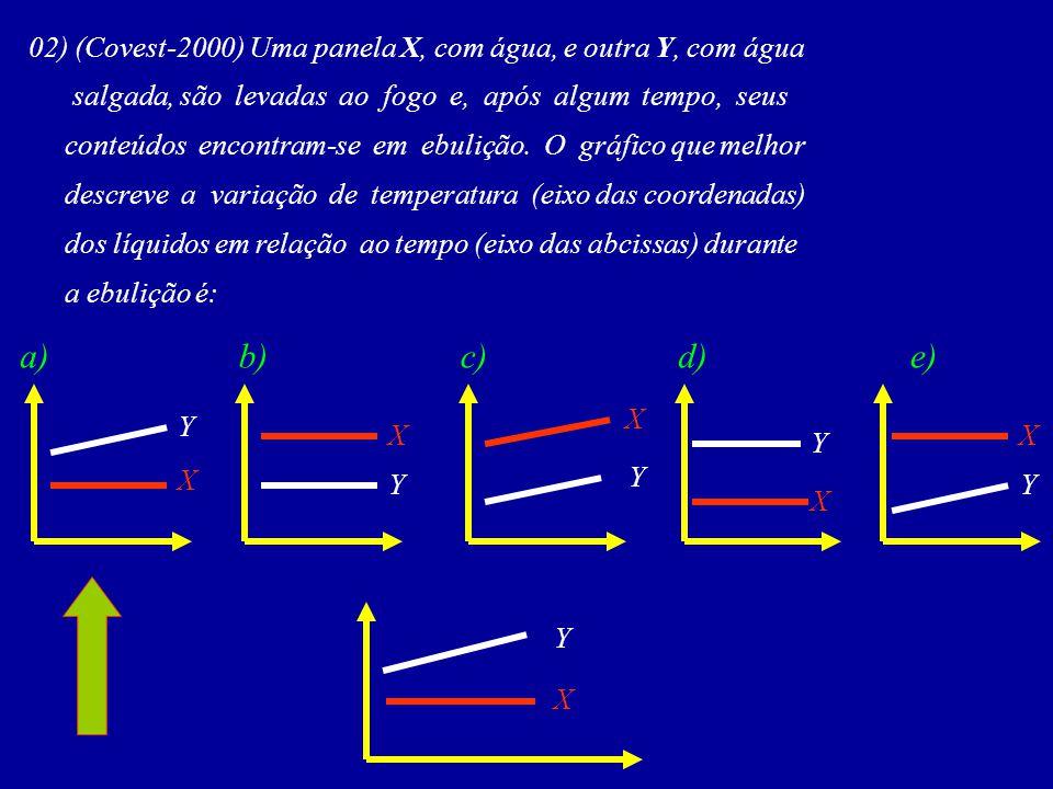 02) (Covest-2000) Uma panela X, com água, e outra Y, com água