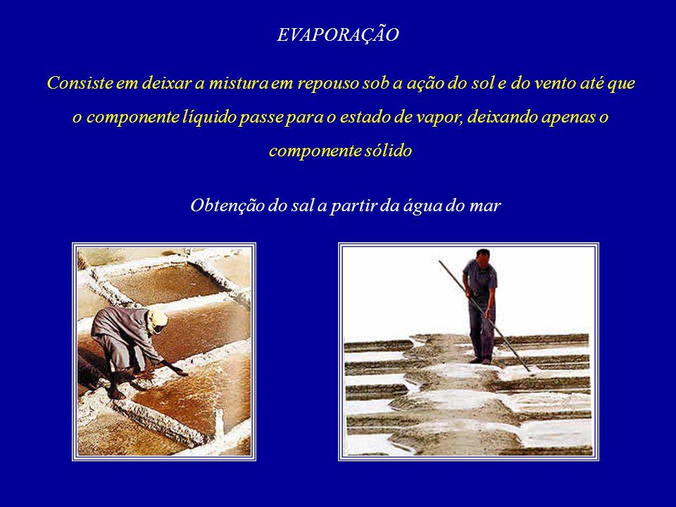 Obtenção do sal a partir da água do mar