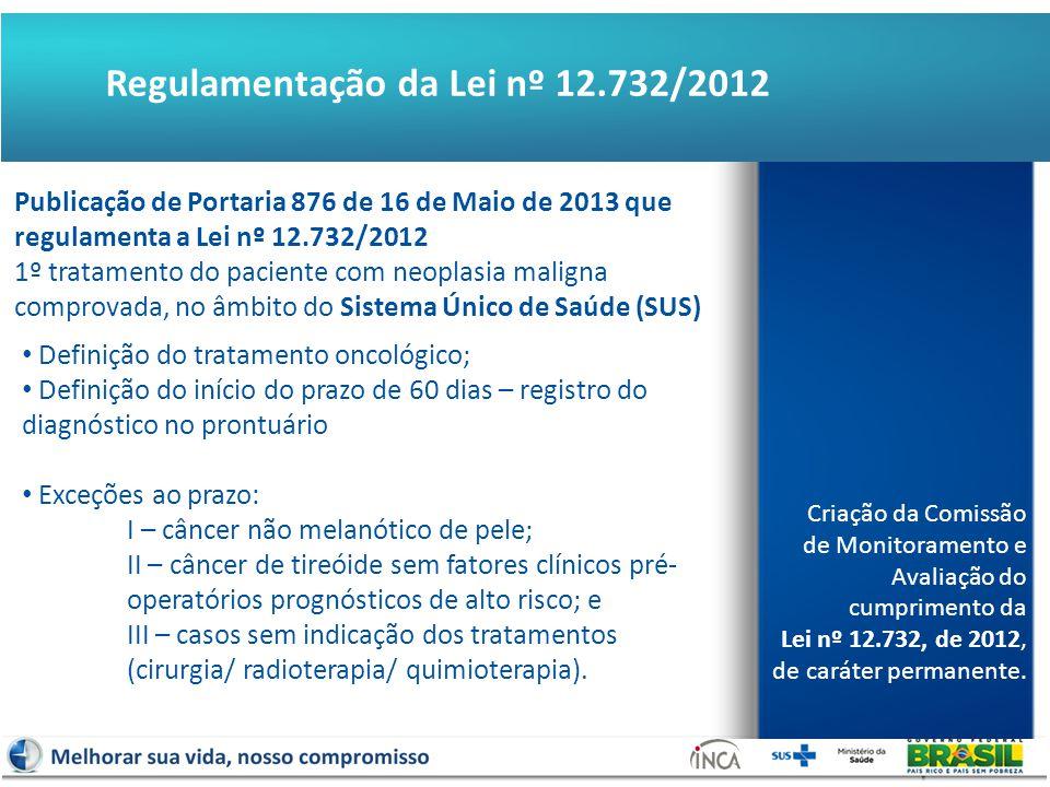 Regulamentação da Lei nº 12.732/2012