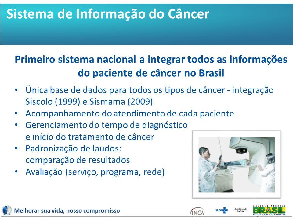 Sistema de Informação do Câncer