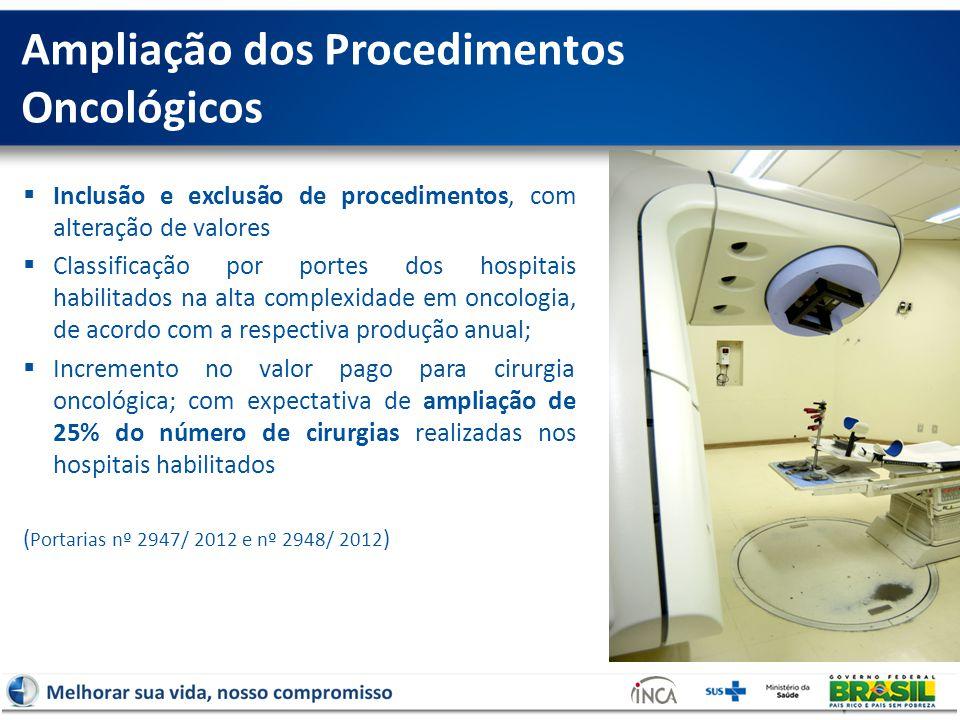 Ampliação dos Procedimentos Oncológicos