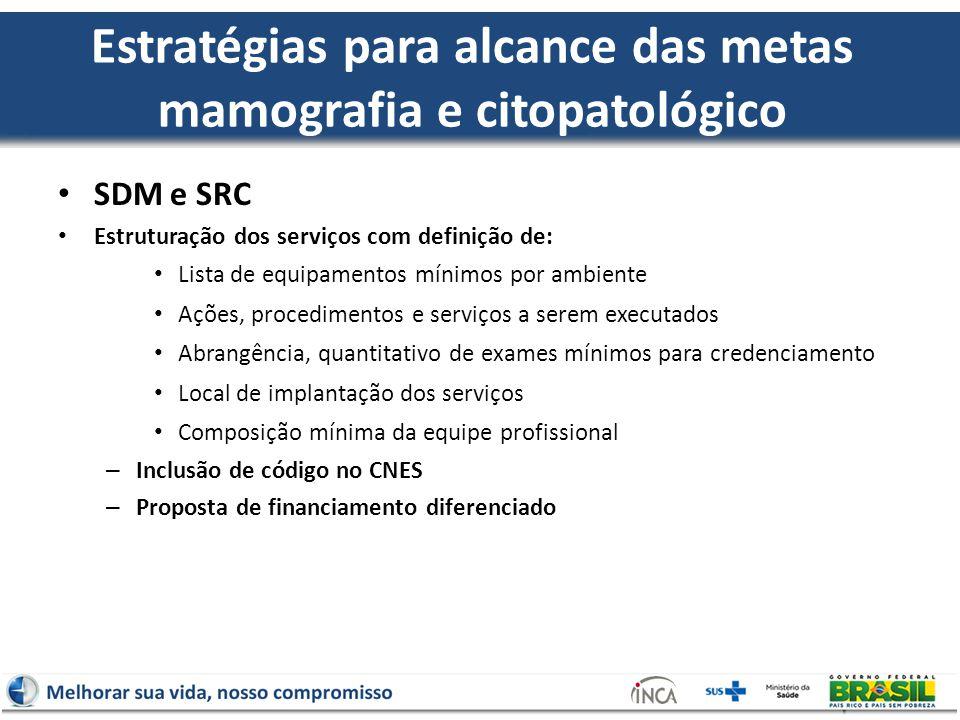 Estratégias para alcance das metas mamografia e citopatológico