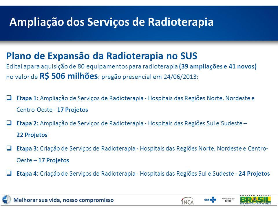 Ampliação dos Serviços de Radioterapia