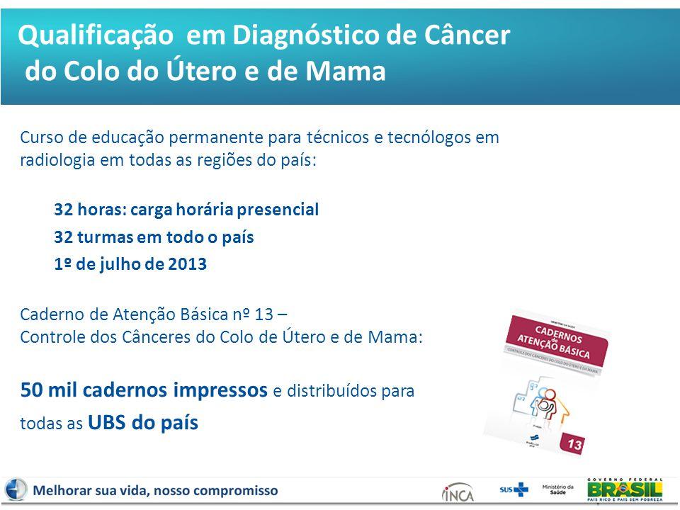 Qualificação em Diagnóstico de Câncer do Colo do Útero e de Mama