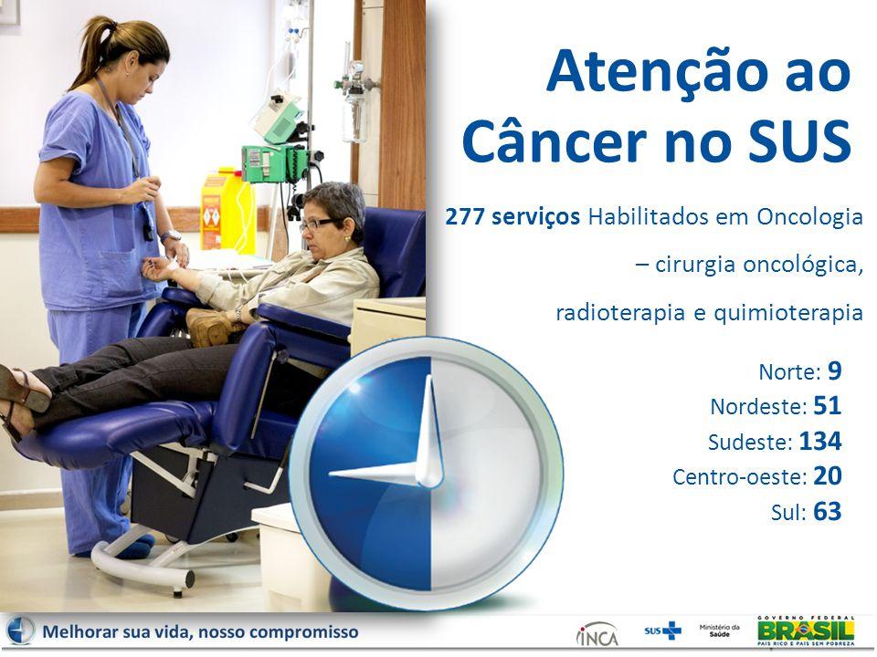 Atenção ao Câncer no SUS