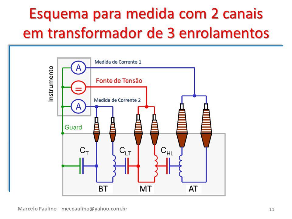 Esquema para medida com 2 canais em transformador de 3 enrolamentos