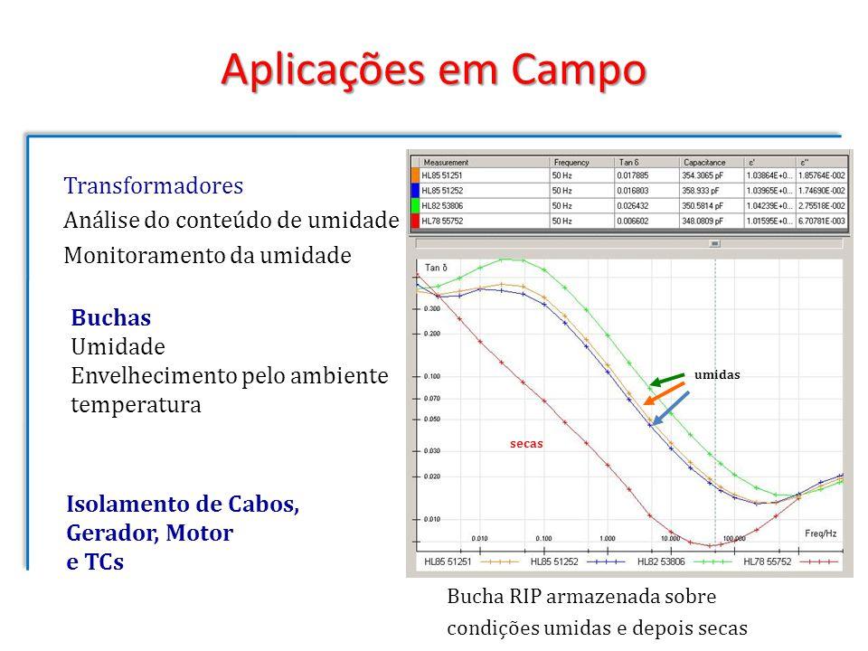 Aplicações em Campo Transformadores Análise do conteúdo de umidade