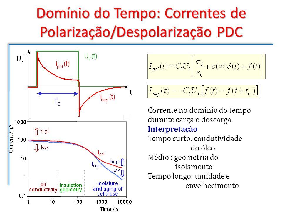 Domínio do Tempo: Correntes de Polarização/Despolarização PDC