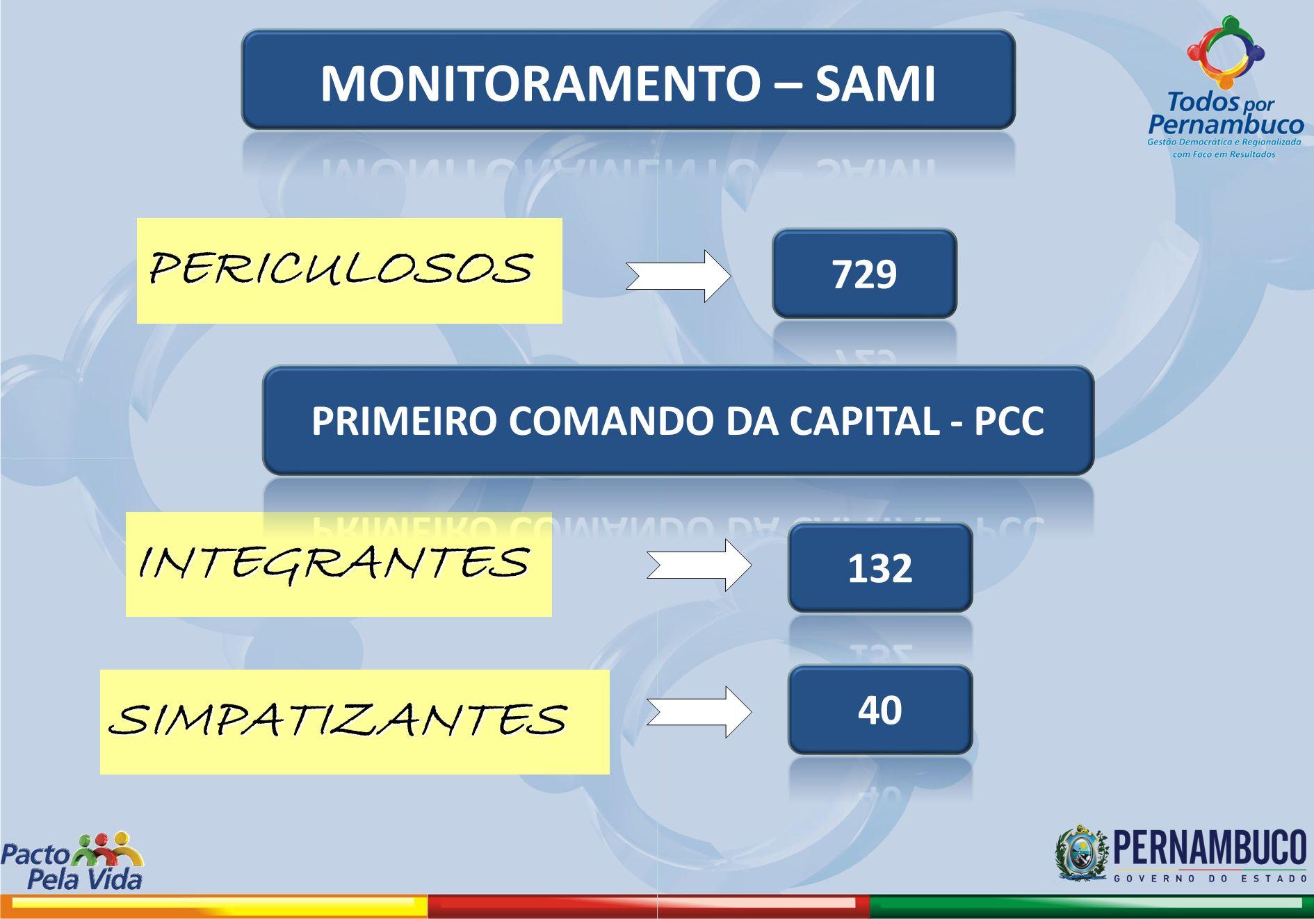 PRIMEIRO COMANDO DA CAPITAL - PCC