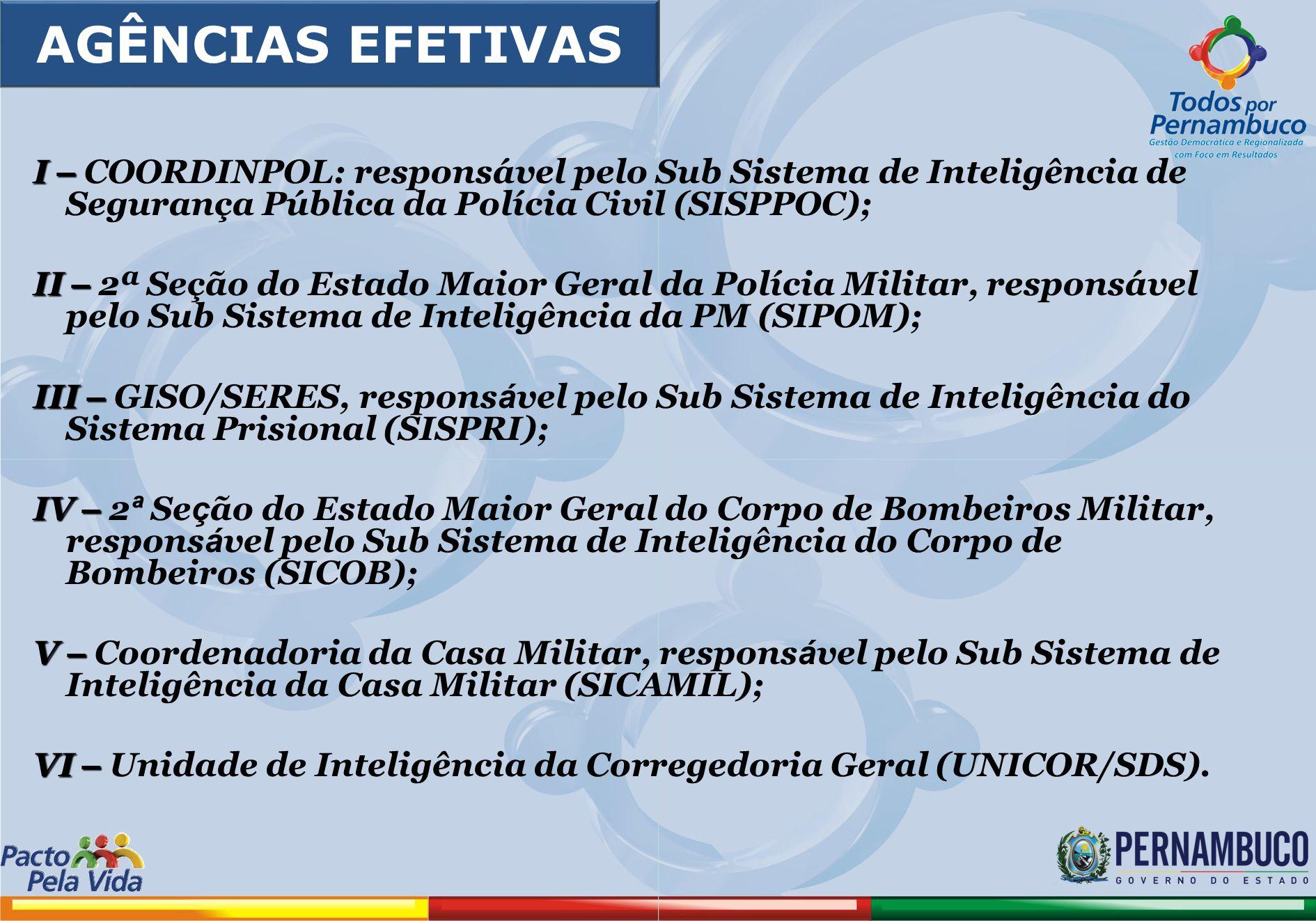 AGÊNCIAS EFETIVAS I – COORDINPOL: responsável pelo Sub Sistema de Inteligência de Segurança Pública da Polícia Civil (SISPPOC);