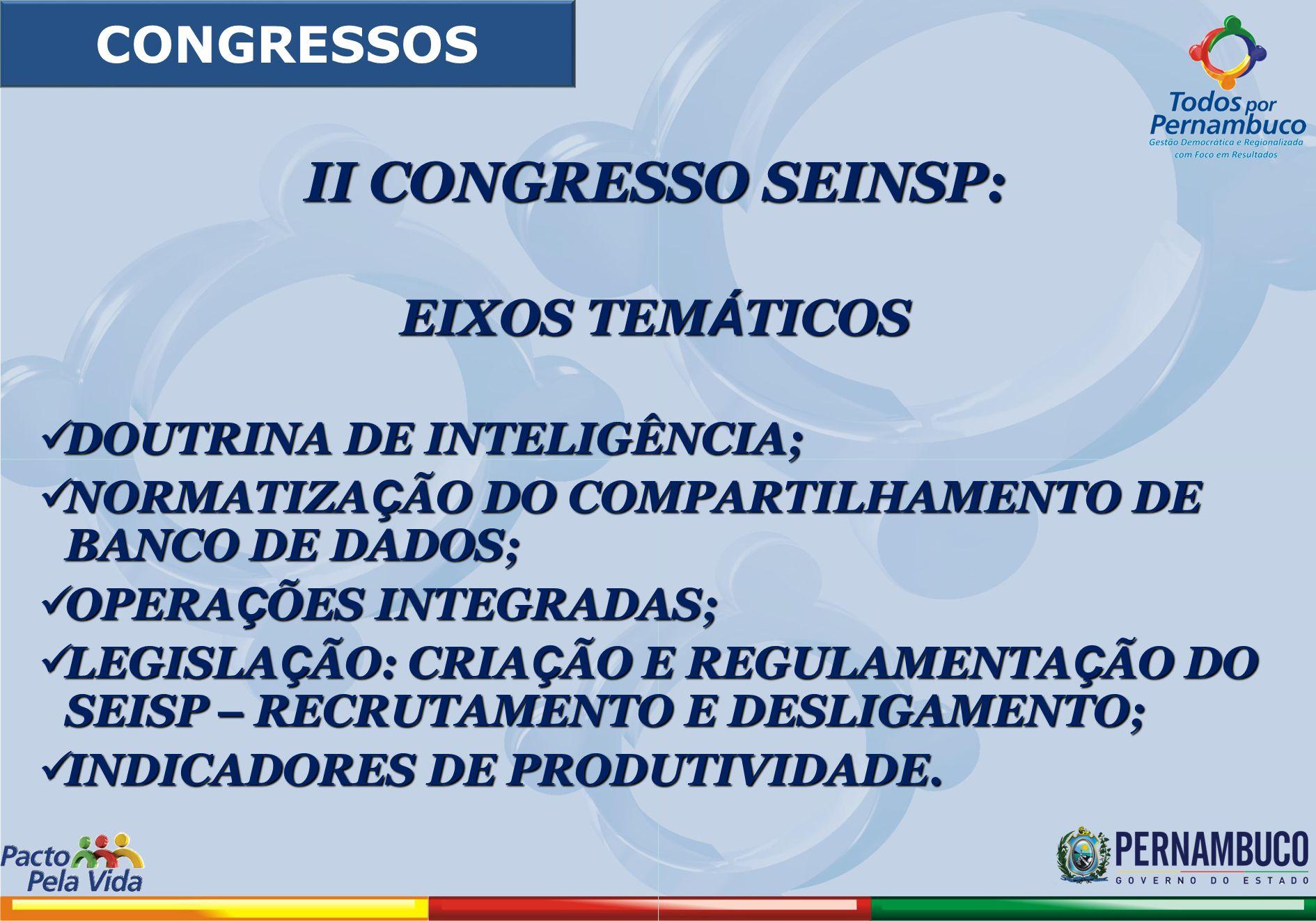 II CONGRESSO SEINSP: CONGRESSOS EIXOS TEMÁTICOS