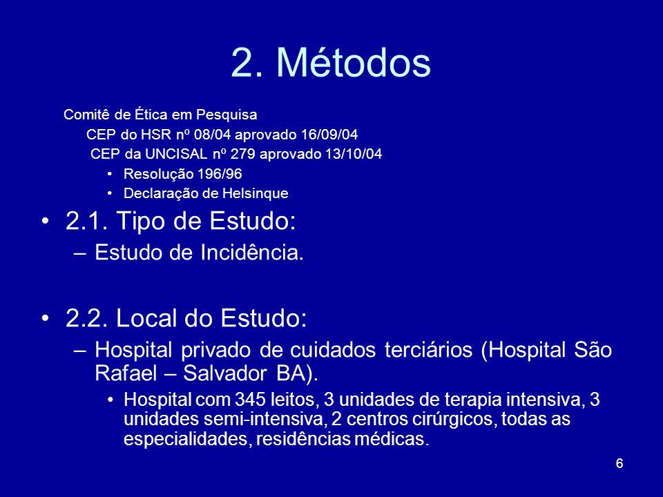 2. Métodos 2.1. Tipo de Estudo: 2.2. Local do Estudo: