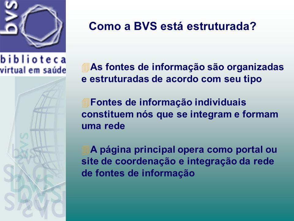 Como a BVS está estruturada