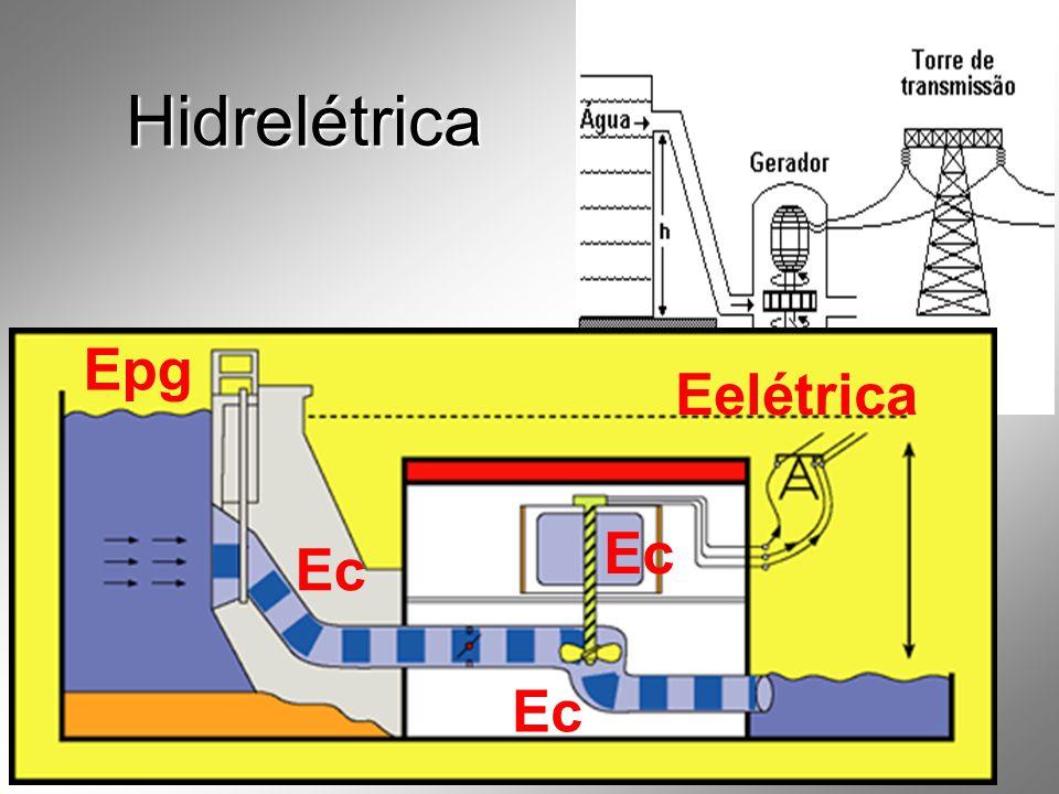 Hidrelétrica Epg Eelétrica Ec Ec Ec