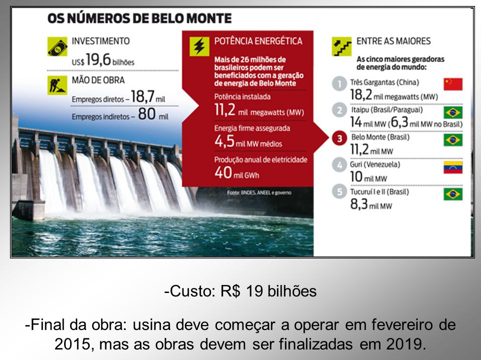 -Custo: R$ 19 bilhões -Final da obra: usina deve começar a operar em fevereiro de 2015, mas as obras devem ser finalizadas em 2019.