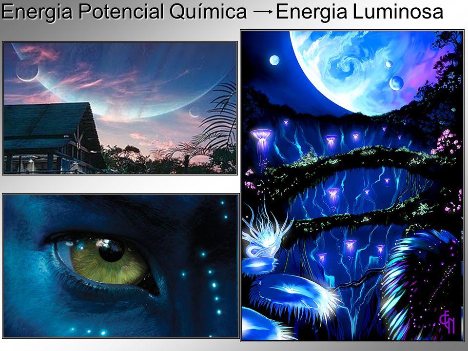 Energia Potencial Química Energia Luminosa