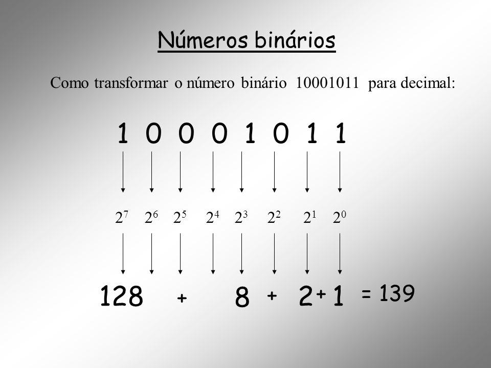 Números binários Como transformar o número binário 10001011 para decimal: 1 0 0 0 1 0 1 1.