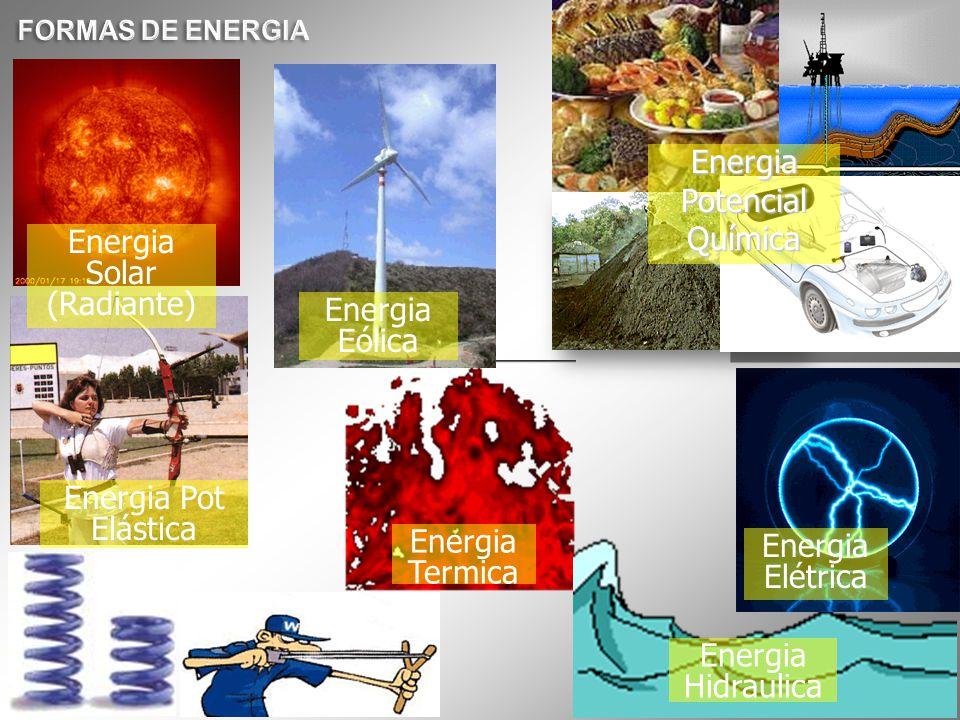 Energia Potencial Química Energia Solar (Radiante) Energia Eólica