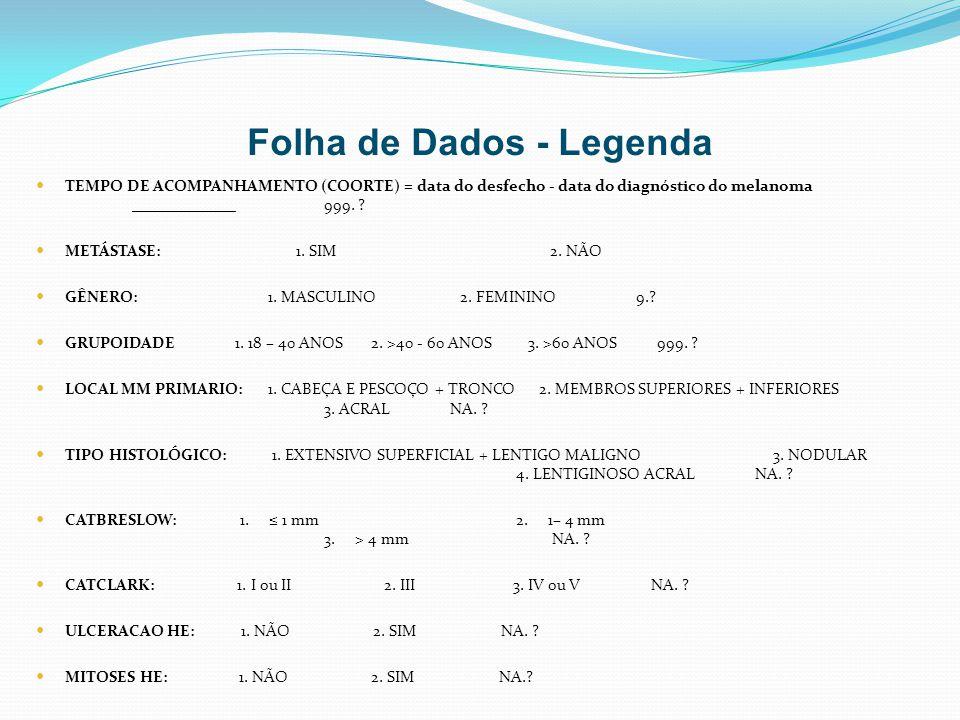 Folha de Dados - Legenda