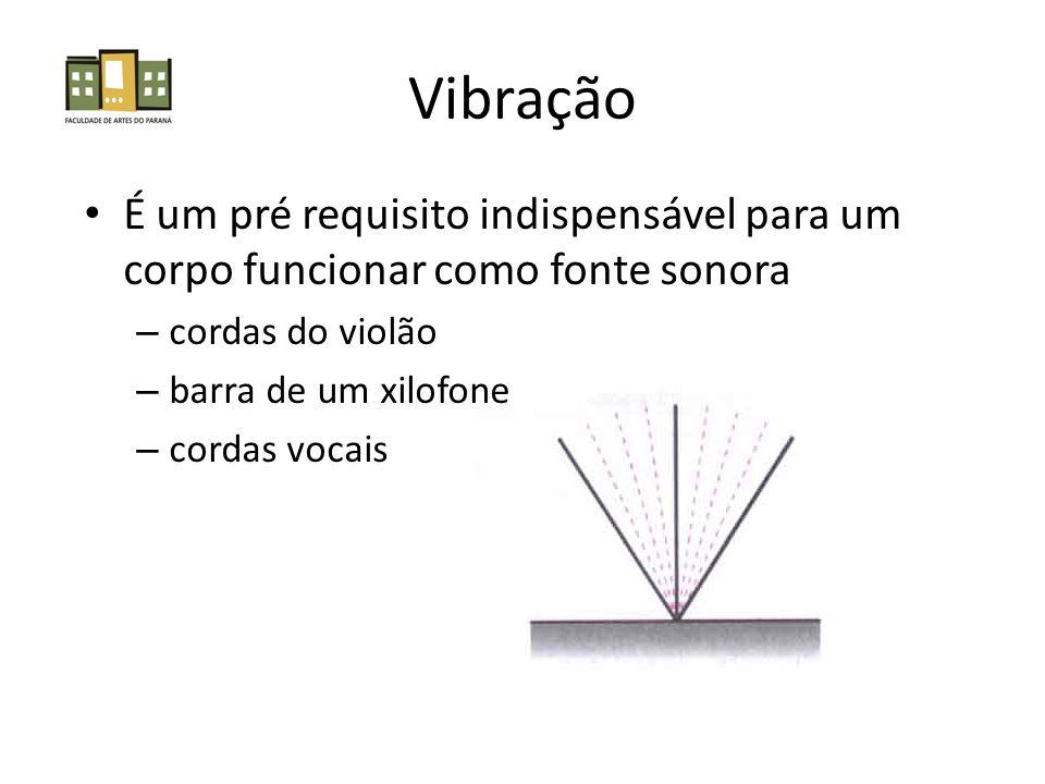 Vibração É um pré requisito indispensável para um corpo funcionar como fonte sonora. cordas do violão.