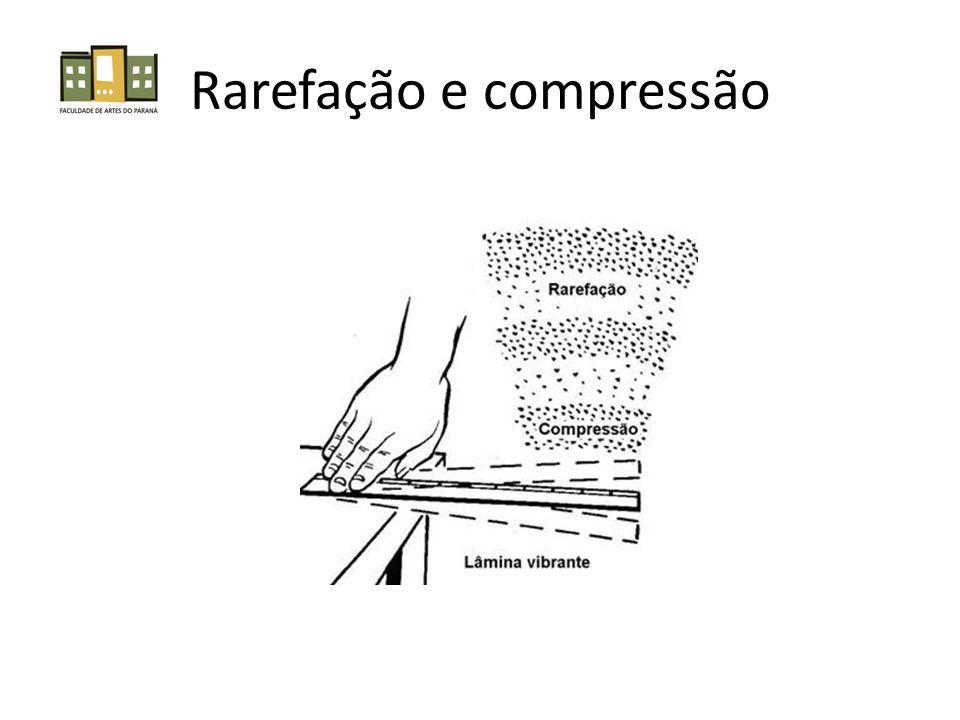 Rarefação e compressão