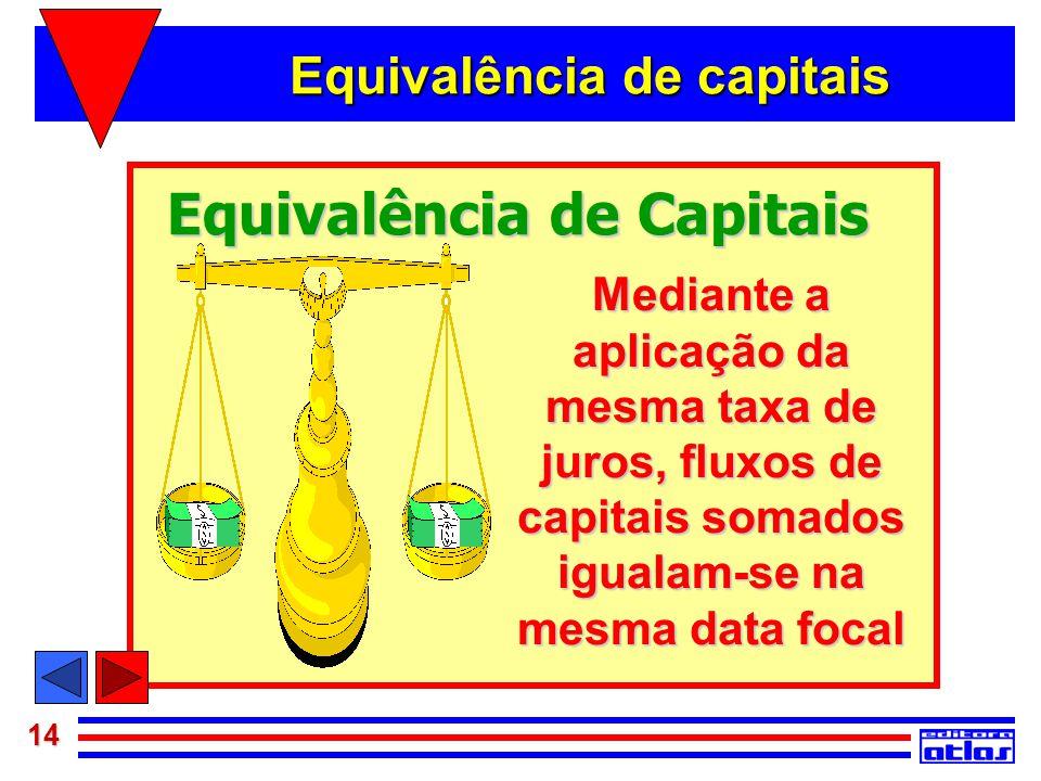 Equivalência de capitais
