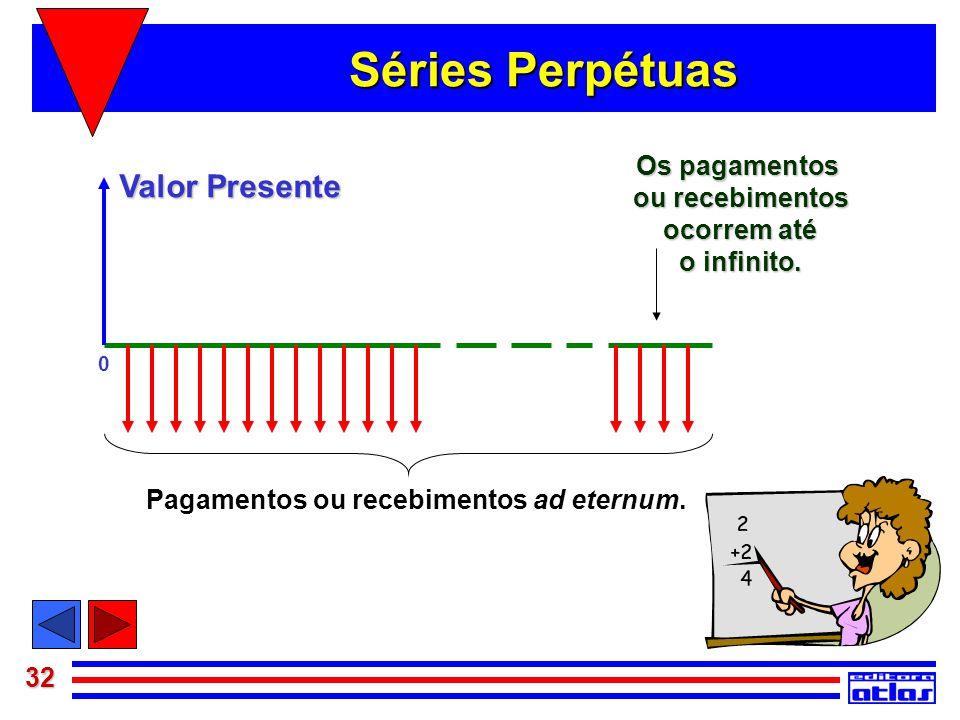 Séries Perpétuas Valor Presente Os pagamentos ou recebimentos