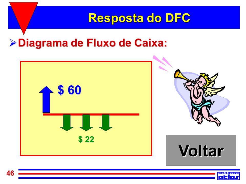 Resposta do DFC Diagrama de Fluxo de Caixa: $ 60 $ 22 Voltar